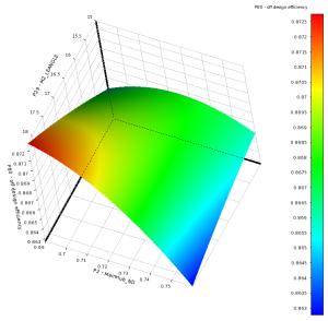 ANSYS - Варианты связи теплового расчета с независимым прочностным расчётом с сохранением геометрической модели и настроек материала