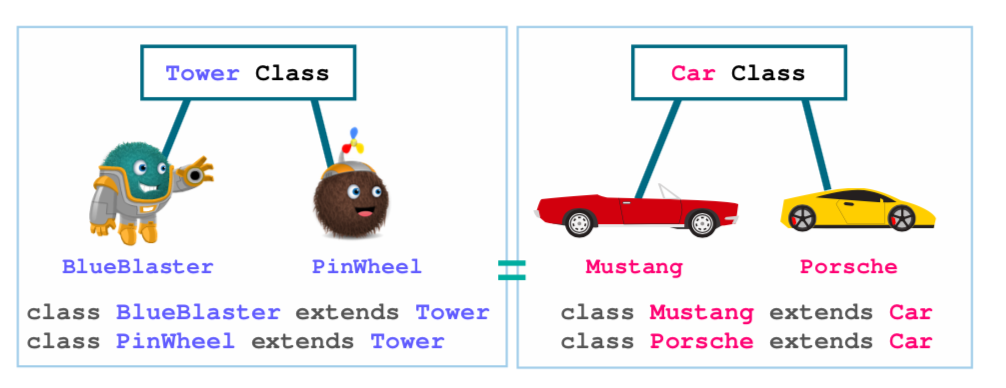 Friendly coding examples for kids and parents