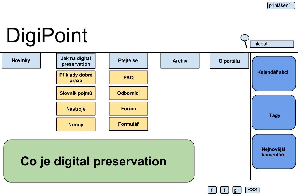 Prototyp portálu.jpg
