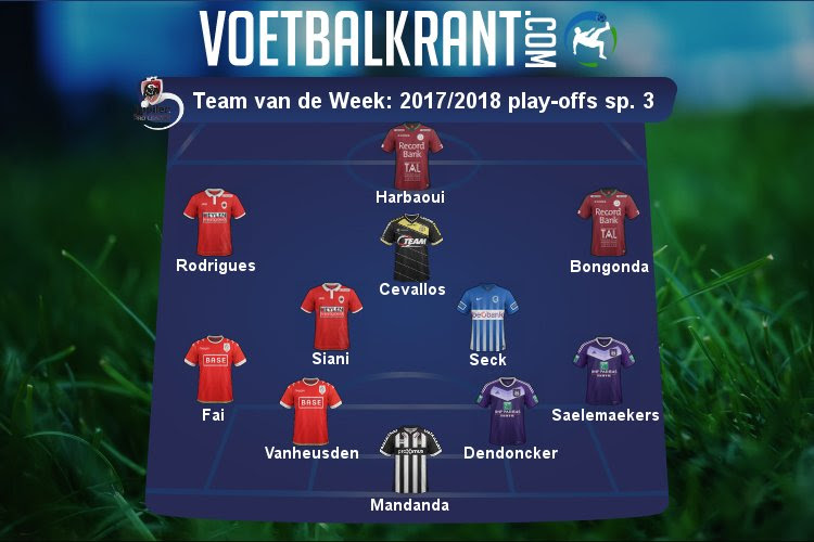 Dit is ons Team van de Week!