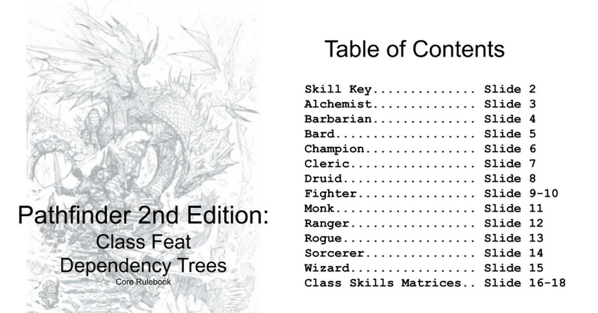 Pathfinder 2E - Class Feat Trees - Google Slides