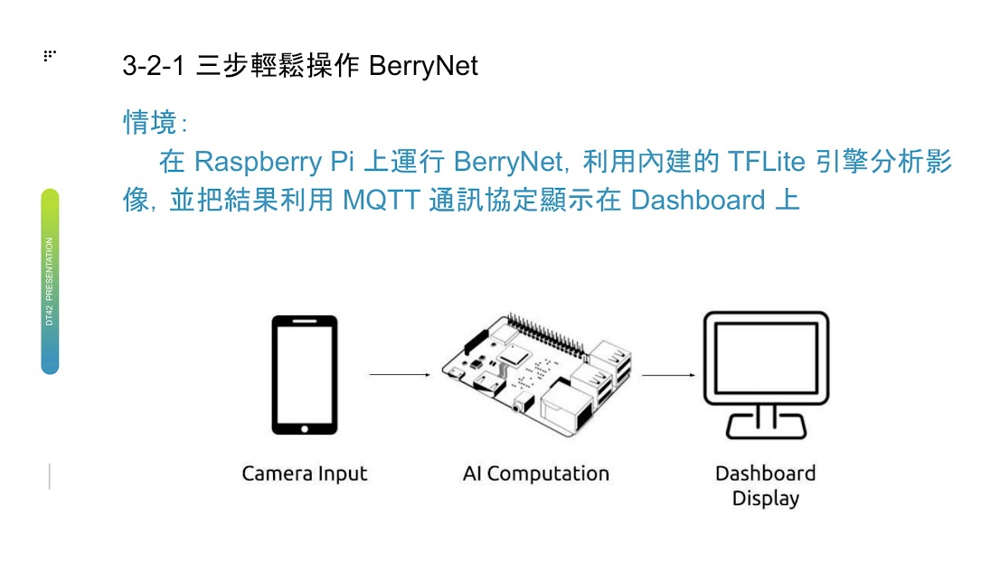 BerryNet step-by-step