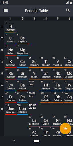 Periodic Table 2019 - Chemistry  screenshots 1