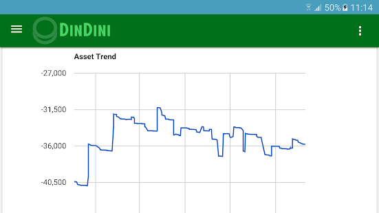 DinDini- screenshot thumbnail