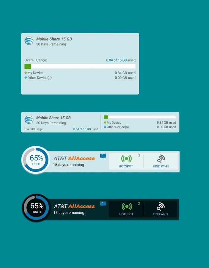 AT&T AllAccess - screenshot