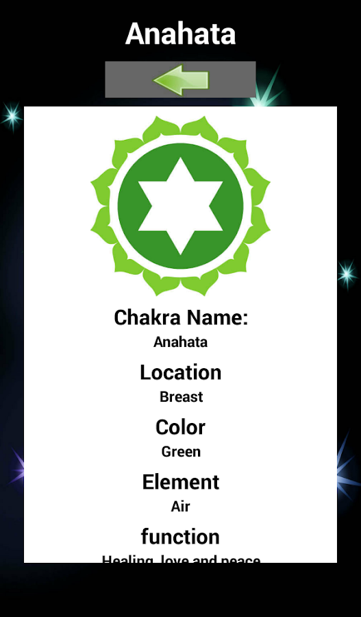 Chakras And Mantras Android Apps On Google Play