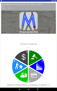 Mandrache- miniatura screenshot