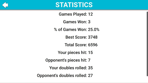 Backgammon Ultimate 1.5.0 screenshots 7