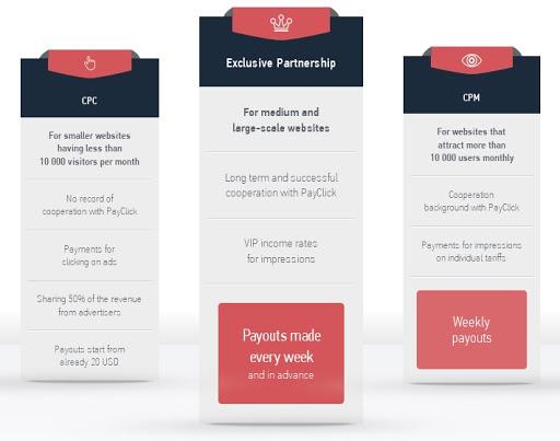3 macam jenis kerjasama dengan PayClick