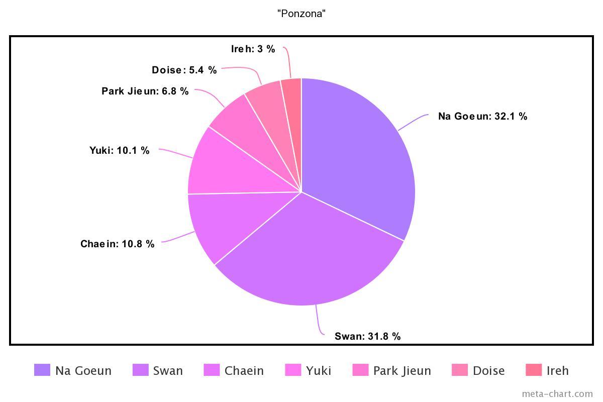 meta-chart - 2021-04-05T144220.349