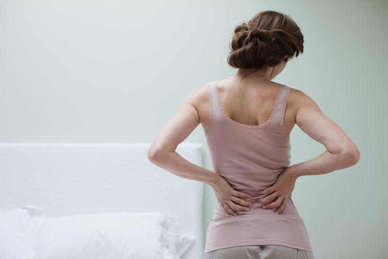 Plank exercises for Backache