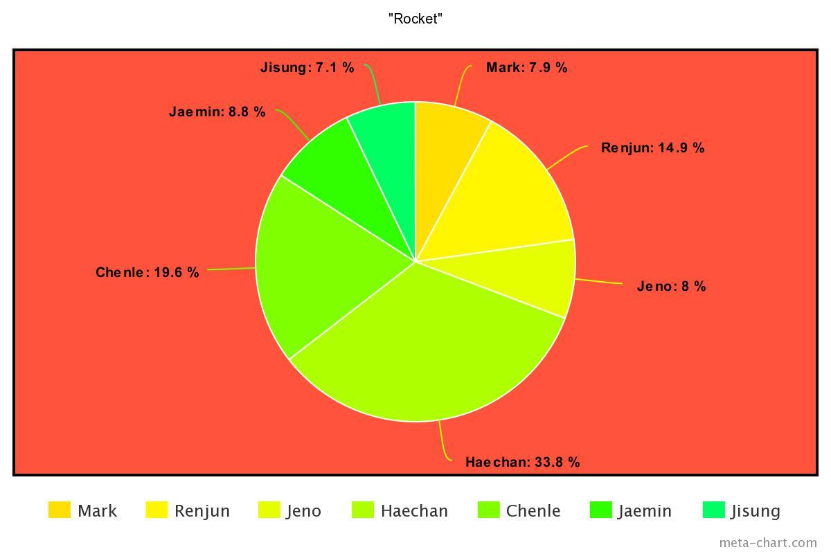 meta-chart - 2021-05-10T180103.616