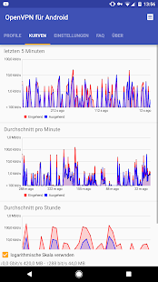 OpenVPN für Android Screenshot