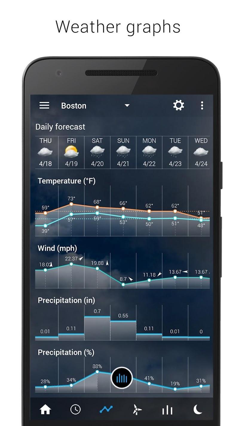 Digital clock & world weather Screenshot 7