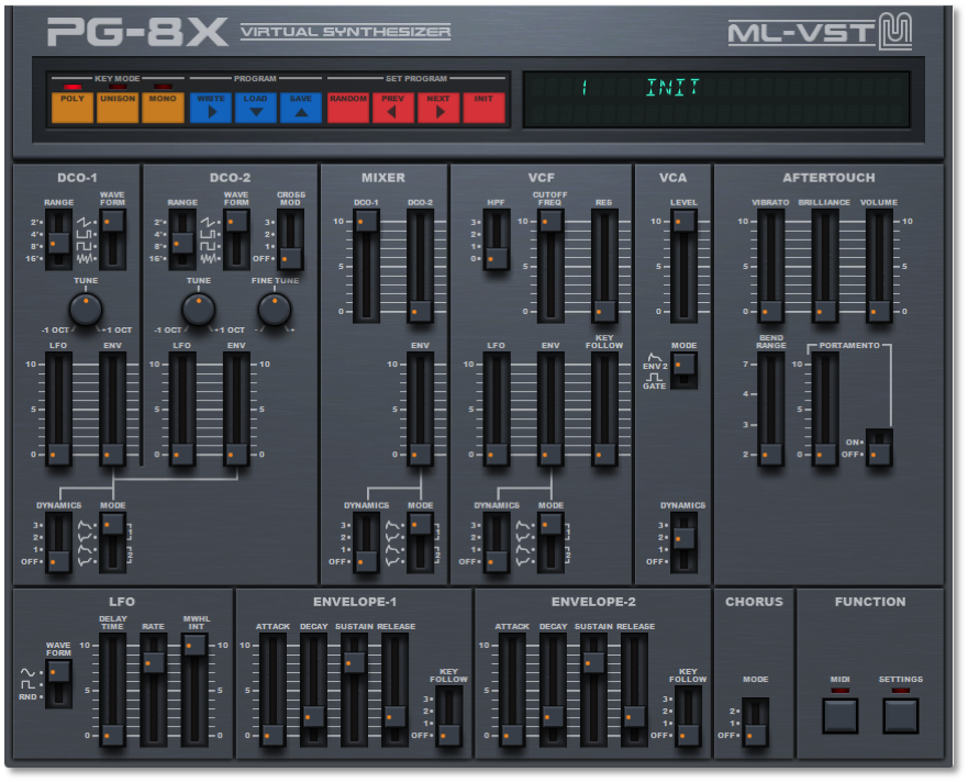 best free vst PG-8X