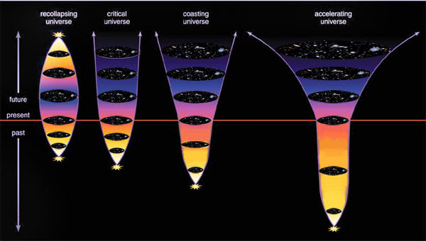 9 Misteri Yang Belum Terpecahkan Dalam Fisika [Nerd Masuk gan!]
