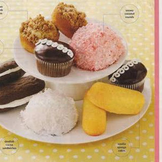 Vanilla Sponge Cakes (Twinkies) Recipe