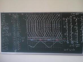 Photo: намотавање индукта машине ЈС (паралелни, четворополни двослојни прост тј. једноструки, десни навој са 16 жлебова)