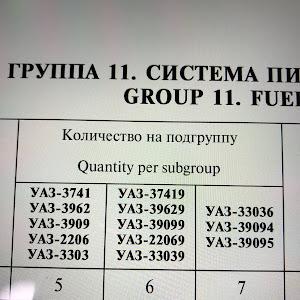 ワズ 39090  UAZバンのカスタム事例画像 Doさんの2018年03月28日21:38の投稿