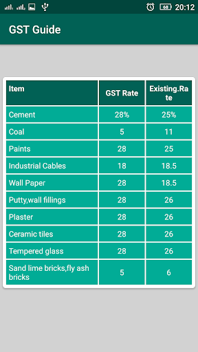GST Guide India app (apk) free download for Android/PC/Windows screenshot