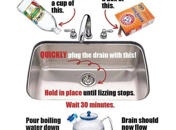 How To Unclog Your Kitchen Sink Recipe