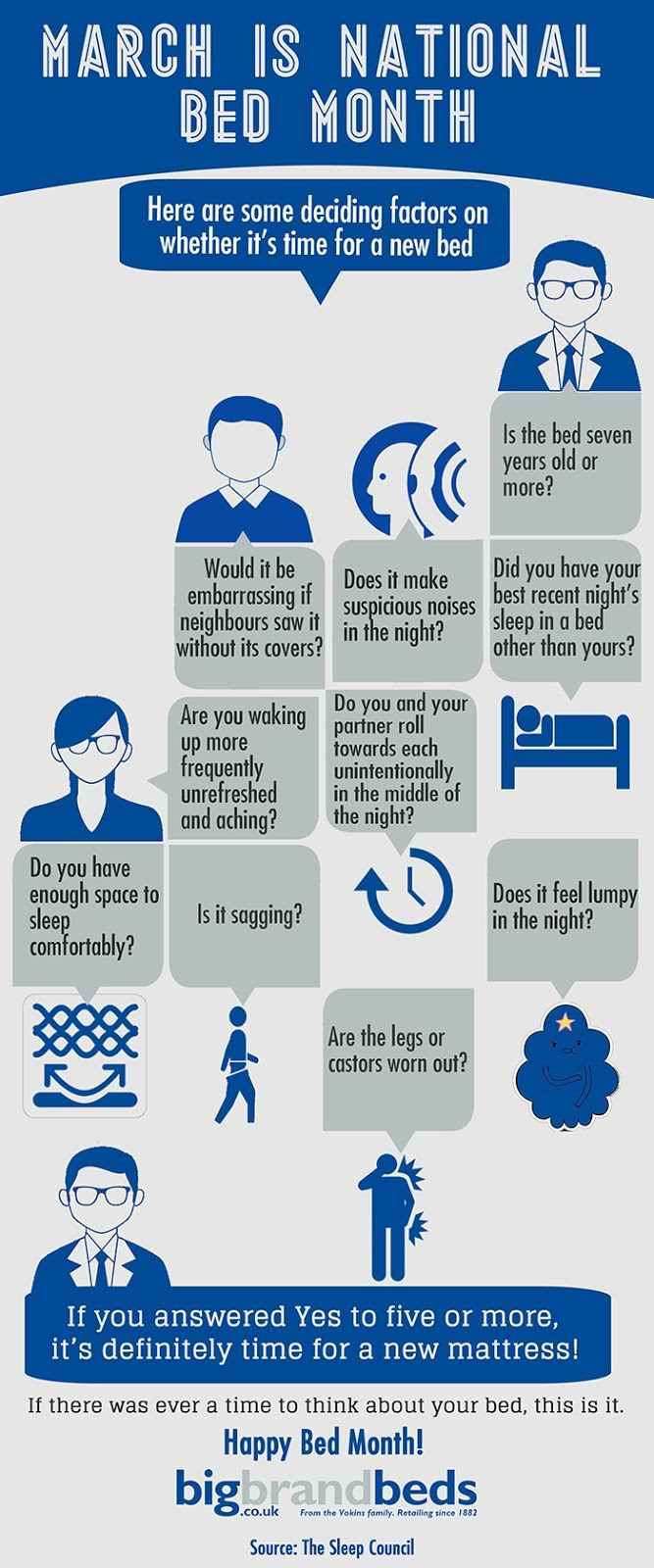 National Bed Month Infographic. Do you need a new bed or mattress?