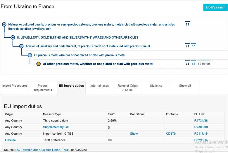 Стоимость растаможки ювелирных изделий в странах ЕС