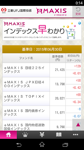 eMAXISアプリ for Android