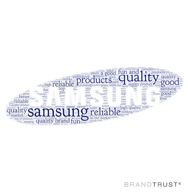Brand Storytelling Samsung