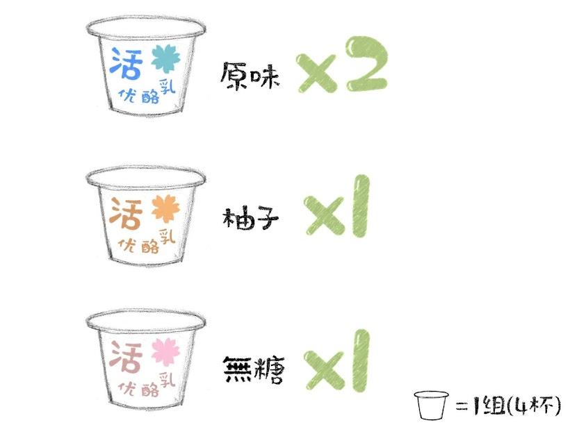 套餐組合3(內含運費)固2柚1格1