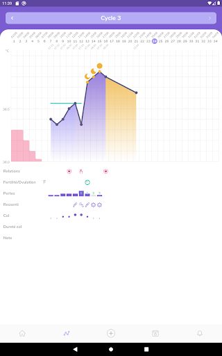 Moonly : symptothermie, suivi d'ovulation  screenshots 5