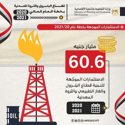 """ربما تحتوي الصورة على: نص مفاده 'قطاع البترول والثروة المعدنية بخطة العام المالي 2020 >>>>>>>>>>>>> 2021 وزارة التخطيط والتنمية الاقتصادية Economic and Planning Ministry Development الاستثما رات الموجهة بخطة عام 2021/20 مليار جنيه 60.6 الدستثمارات الموجّهة لتنمية قطاع البترول والغاز الطبيعي والثروة المعدنية 2020 2021 HOIL HoL MPEDEGYPT f0MPEDEGYPT'""""/></figure></div>    <p><a href="""