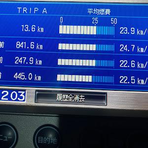 フィット GP1 平成23年式のカスタム事例画像 (^^)さんの2020年06月07日01:28の投稿