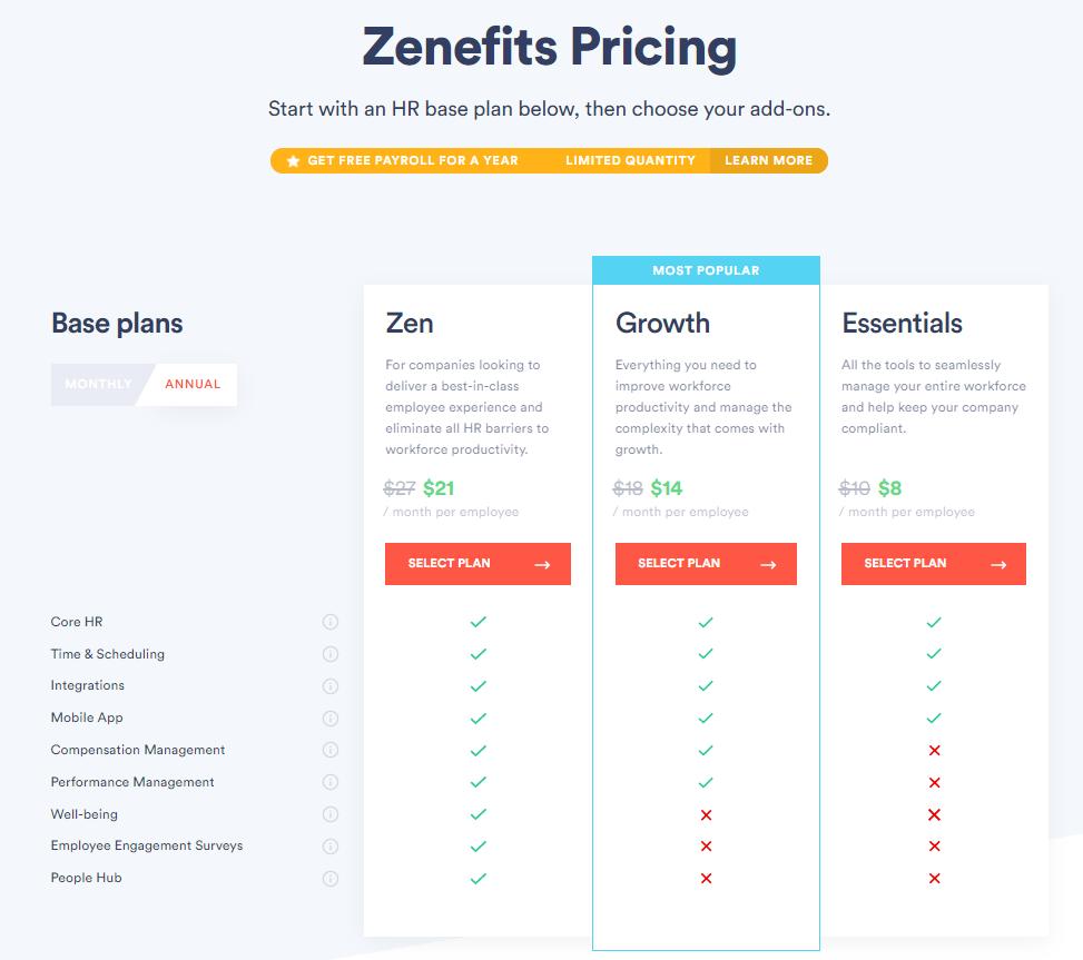 Zenefits pricing