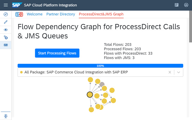 MDPGroup SuperEasy Extension For SAP CPI