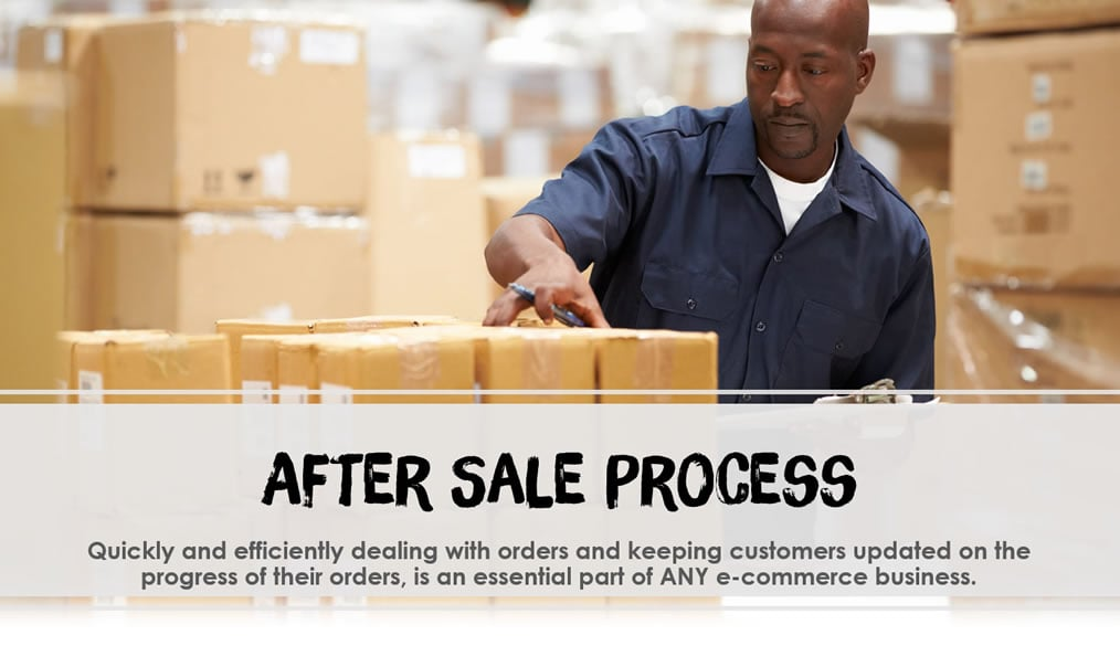 After Sales Process Followed in eCommerce Business