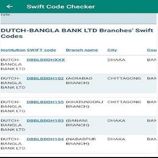 Swift Code Checker Apk