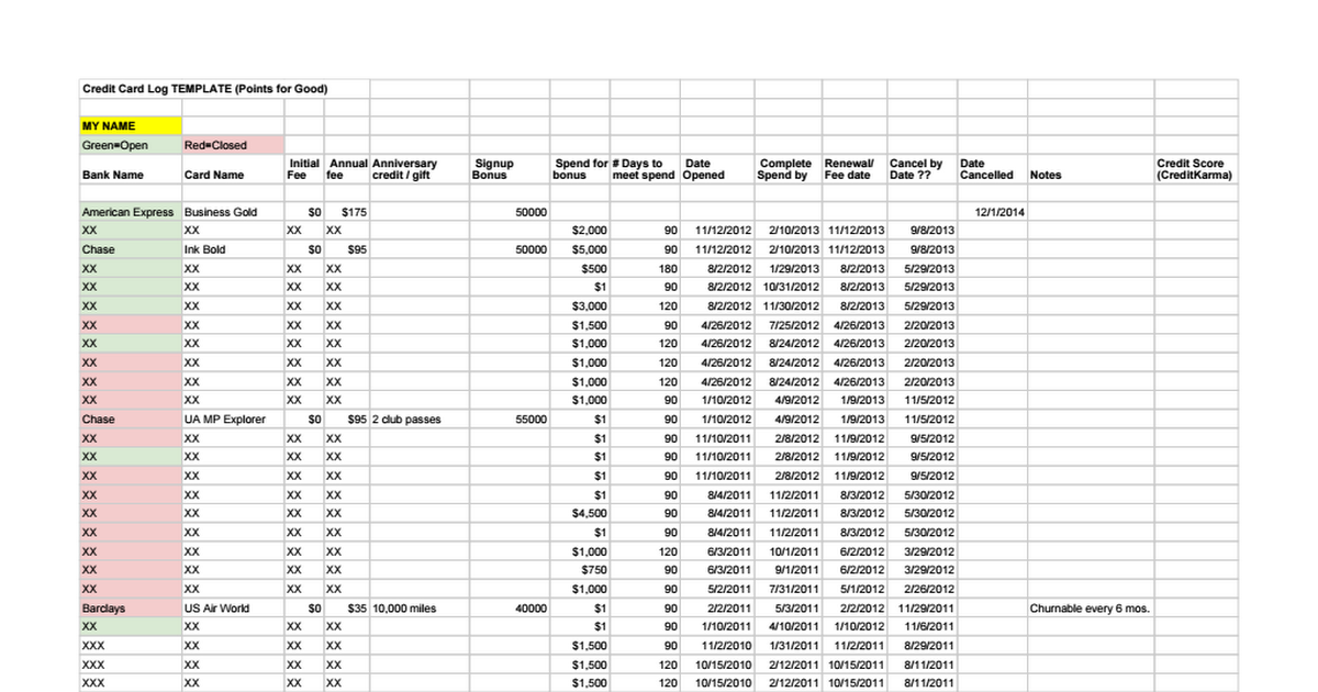 Credit Card Log Template Points for Good Google Sheets