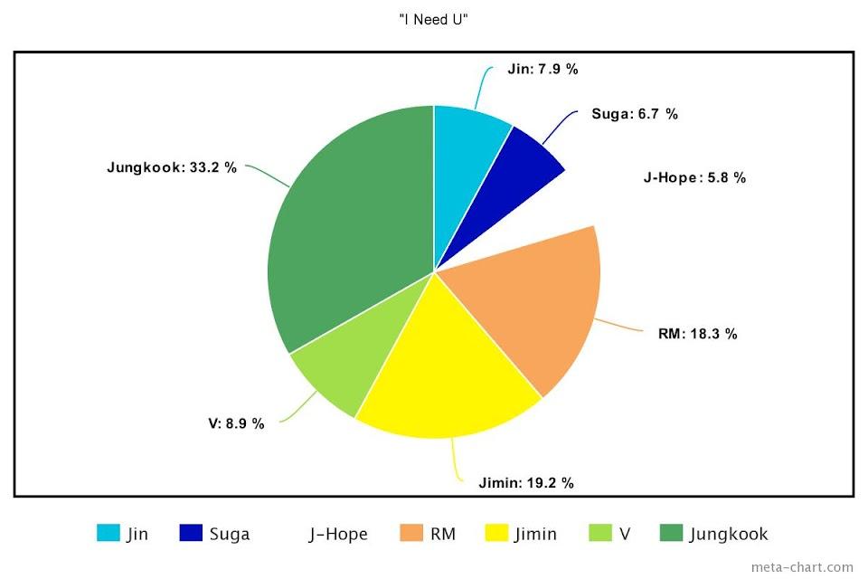 meta-chart - 2021-03-30T133803.829