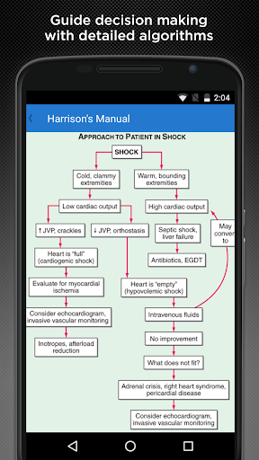 Harrison's Manual of Medicine 2.7.80 screenshots 4