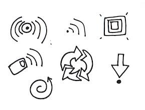 Photo: connectivity, energy, direction