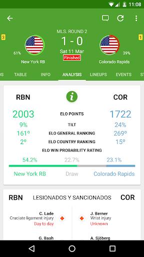 BeSoccer - Soccer Live Score  screenshots 7