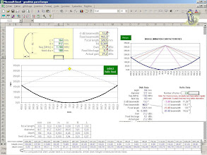 Photo: http://www.amsat.org/amsat/ftp/software/spreadsheet/w3pm_dish_design.xls