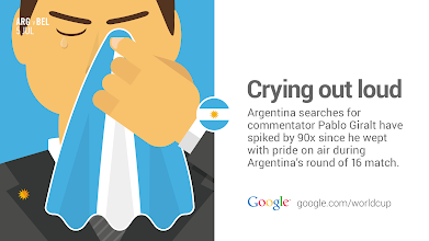 Photo: He cried for you, Argentina. #GoogleTrends http://goo.gl/Fxad0A