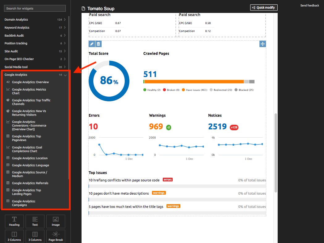 SEMRush rapport google analytics