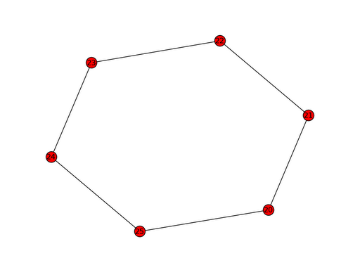 networkx-graph-example-simple-1.png