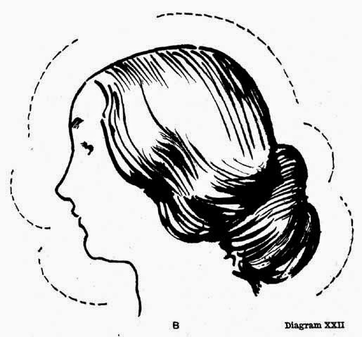 Diagram XXII. ILLUSTRATING THE EFFECT ON THE SAME FACE AS DIAGRAM XXI, OF PUTTING THE HAIR LOW AT THE BACK. HOW THE FULLER LINES THUS GIVEN ACCENTUATE THE FULLNESSES OF THE FEATURES.