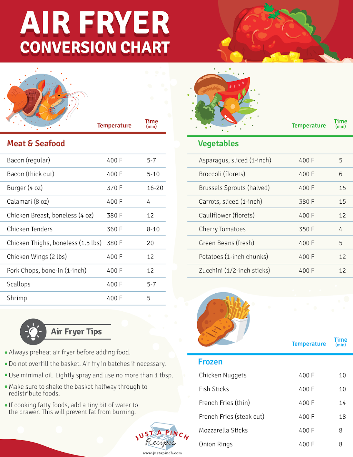 Air Fryer Conversion Chart