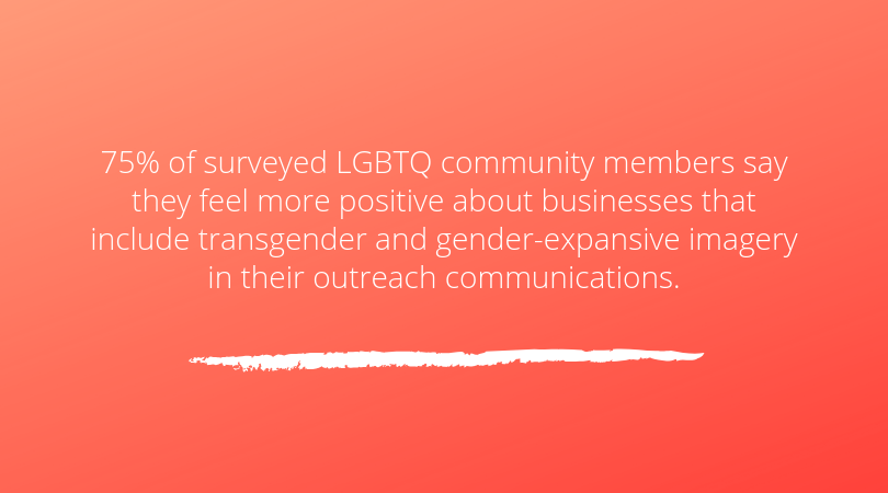 statistics about lgbtq+ representation