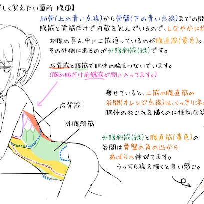 人体イラスト -女性編-(コミックイラスト体験)